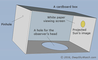pinhole projection box for eclipse viewing