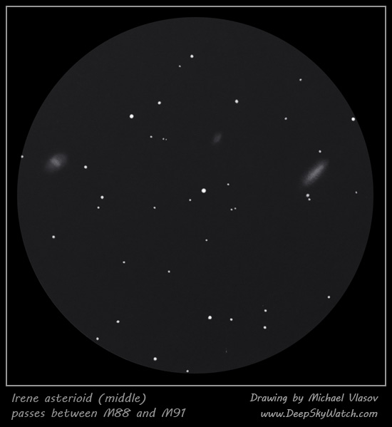 Irene asteroid passes between Messier 88, Messier 91 and NGC 4516