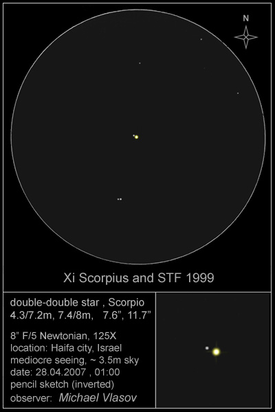 xi scorpii and stf 1999 double stars drawing