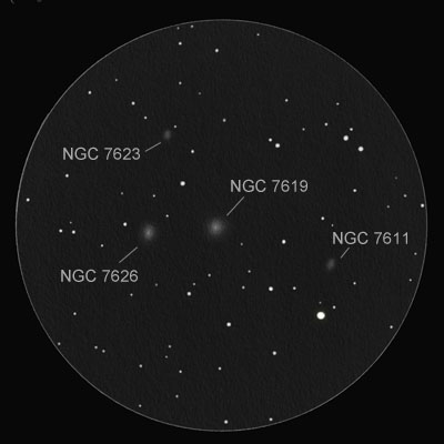 ngc 7626, 7619, 7623, 7611 - annotated