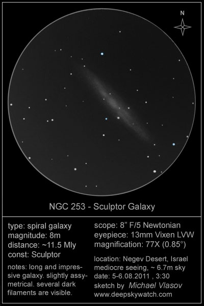 Sculptor galaxy sketch - ngc 253