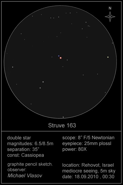 Struve 163 double star in cassiopea drawing