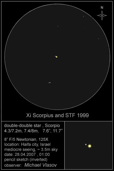 Xi Scorpii, STF1999 (double-double star) - Deep Sky Watch