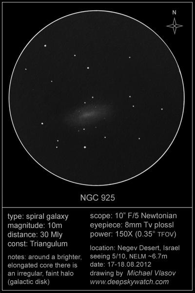 ngc 925  spiral galaxy