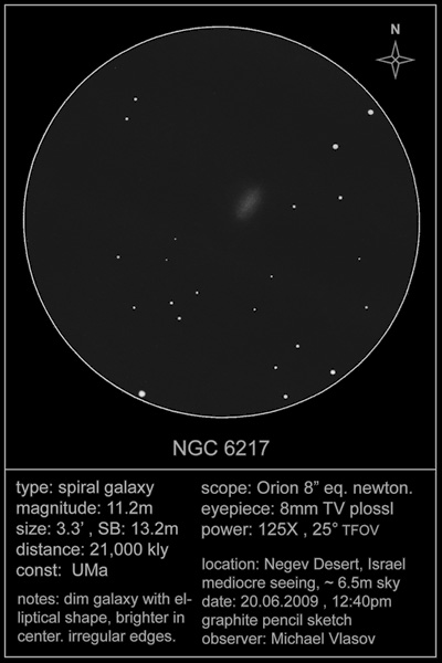Sketches Of Ngc Ic And Other Objects Deep Sky Watch